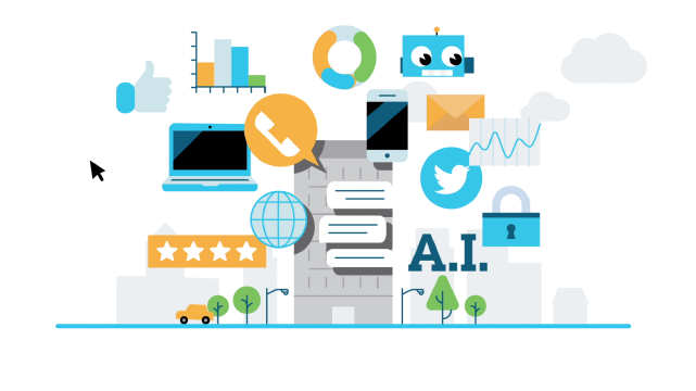 Cisco - Customer Journey Experience