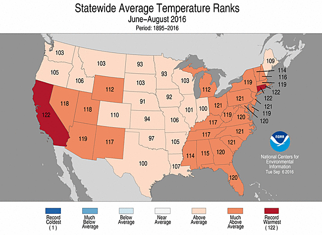 2016 data - 2017 may be even warmer !