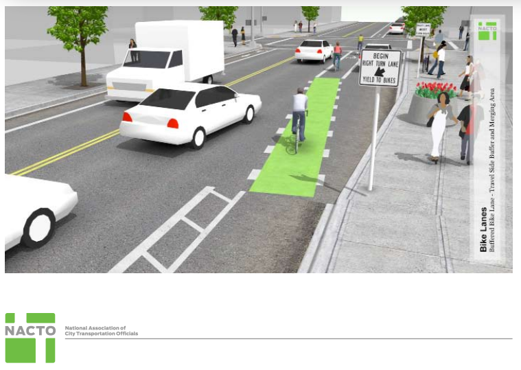 From the NACTO Urban Bikeways Design Guide https://nacto.org/publication/urban-bikeway-design-guide/