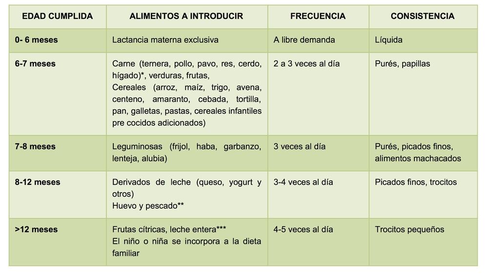 "Normal   0       21       false   false   false     EN-US   JA   X-NONE                                                                                                                                                                                                                                                                                                                                                                                                                                                                                                                                                                                                                                                                                                                                                                                                                                                                                    /* Style Definitions */ table.MsoNormalTable {mso-style-name:""Tabla normal""; mso-tstyle-rowband-size:0; mso-tstyle-colband-size:0; mso-style-noshow:yes; mso-style-priority:99; mso-style-parent:""""; mso-padding-alt:0cm 5.4pt 0cm 5.4pt; mso-para-margin:0cm; mso-para-margin-bottom:.0001pt; mso-pagination:widow-orphan; font-size:10.0pt; font-family:""Times New Roman""; mso-ansi-language:EN-US; mso-fareast-language:JA;}        * Excepto embutidos o carnes frías elaborados con cualquiera de estas carnes."