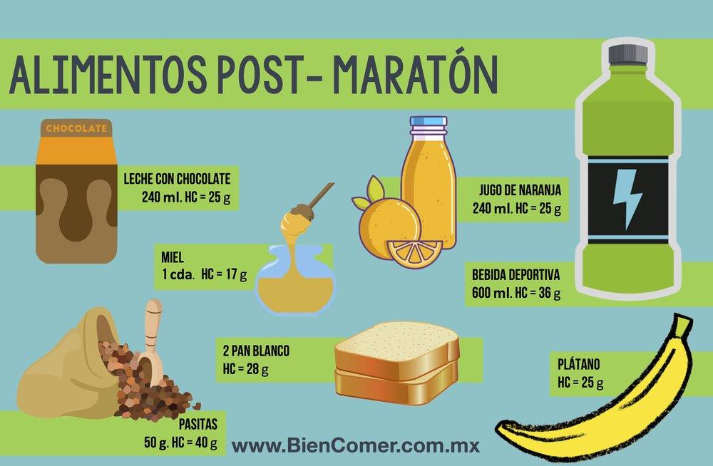 Resultado de imagen para post maraton alimentacion