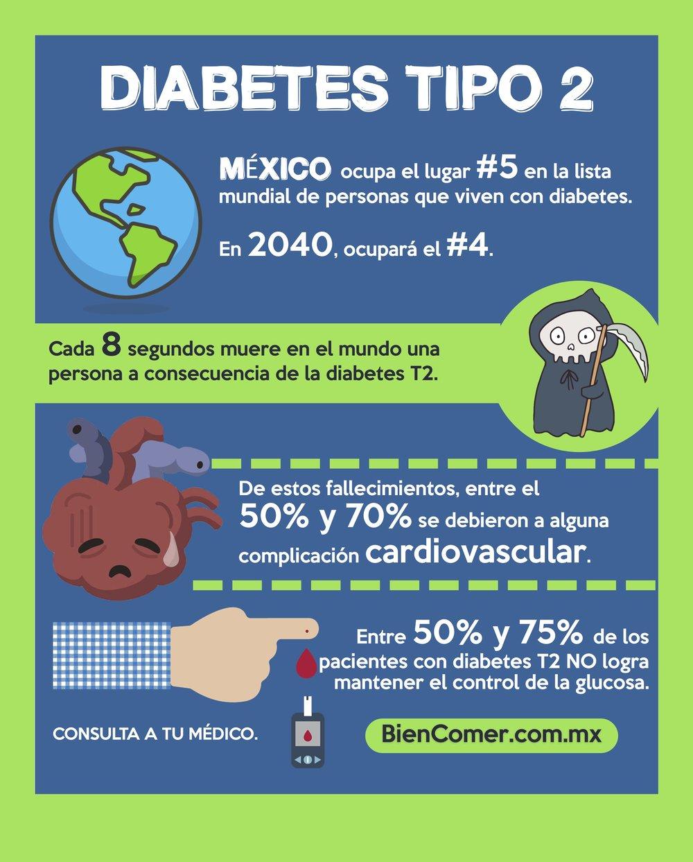 DiabetesT2 números.jpg