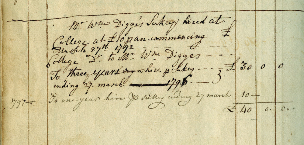 This record from the Georgetown College accounts ledger indicates that the college hired an enslaved woman named Sukey from her owner, William Diggs, from 1792-1797 at £10 per year. Georgetown University Slavery Archive.