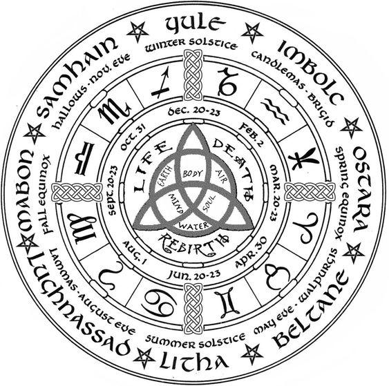 wheel of the year.jpg