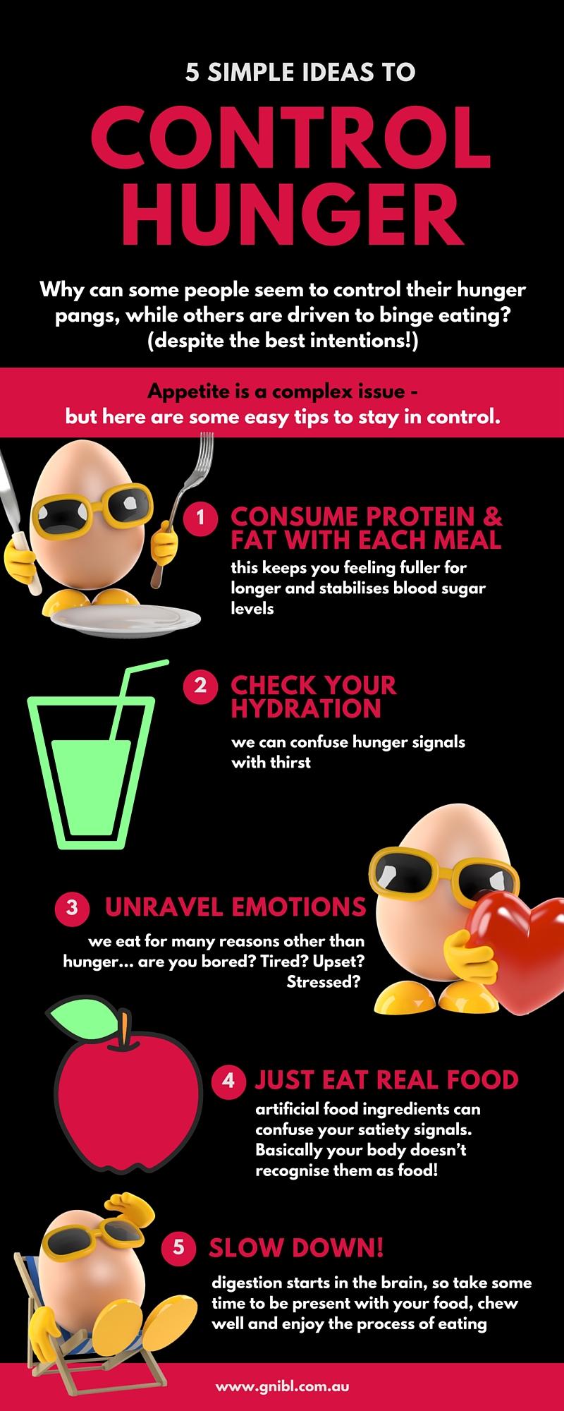 Control Hunger Info.jpg