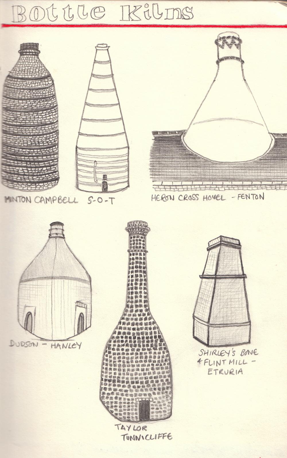 kiln types.jpg