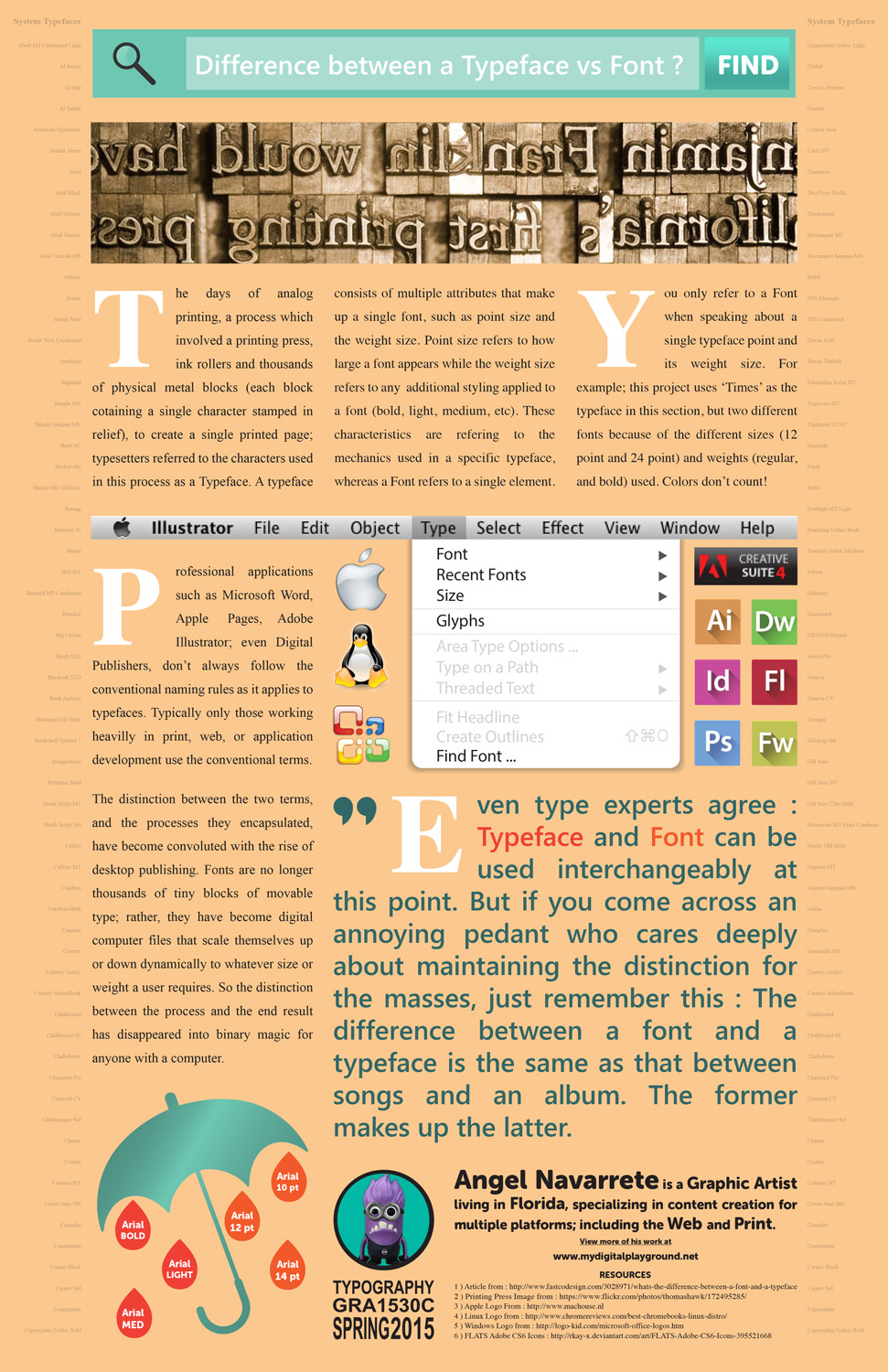 Typeface vs Font : Original layout and design.