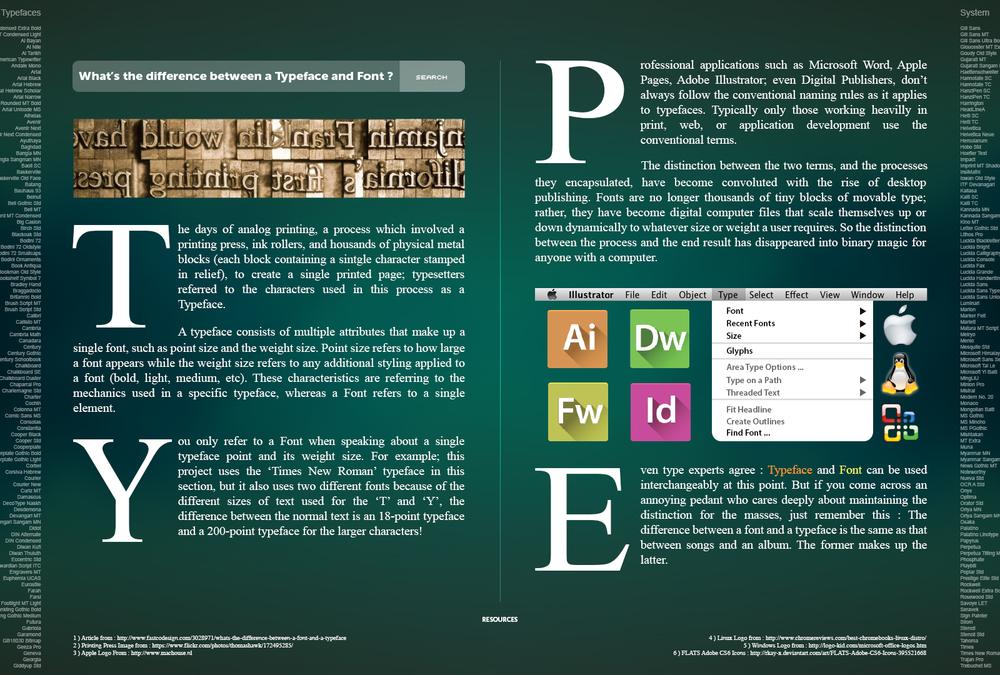 Typeface vs Font : Alternative poster layout.