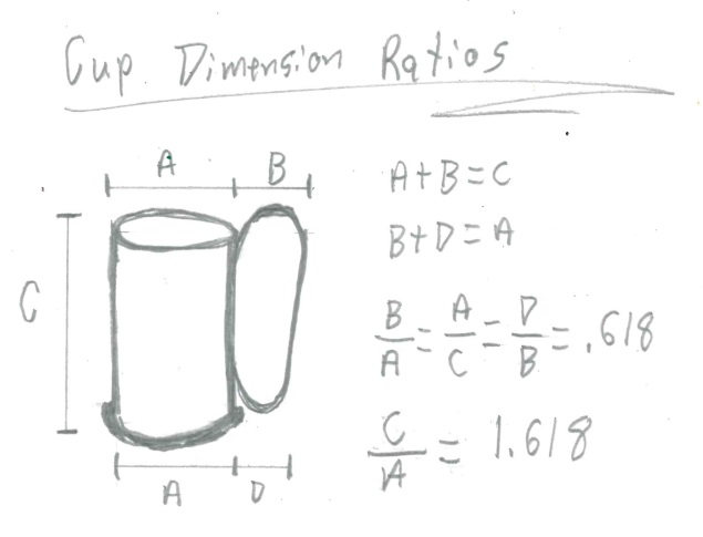 This is how I used the Golden Ratio on a cup