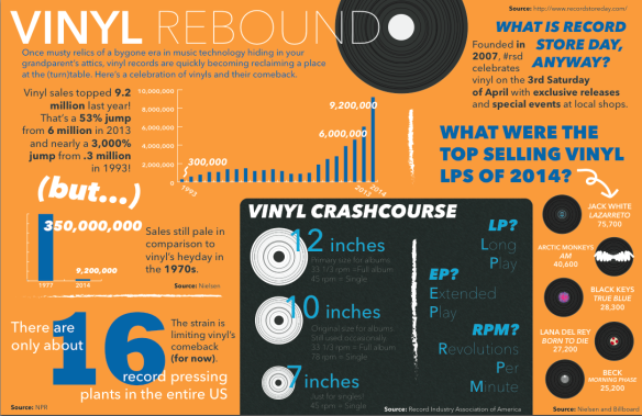 vinyl info