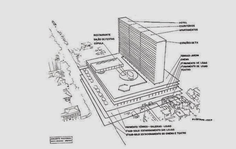Conjunto Nacional, Arquiteto David Libeskind, São Paulo. Fonte:https://apto.vc/blog/conjunto-nacional-que-predio-e-esse/