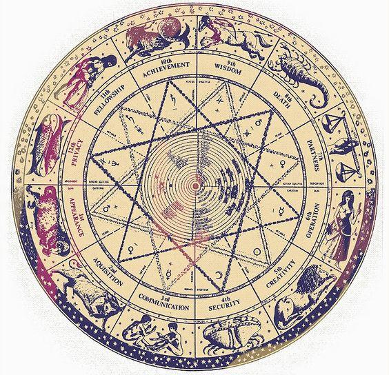 Astrology Saturn Return Alitebite