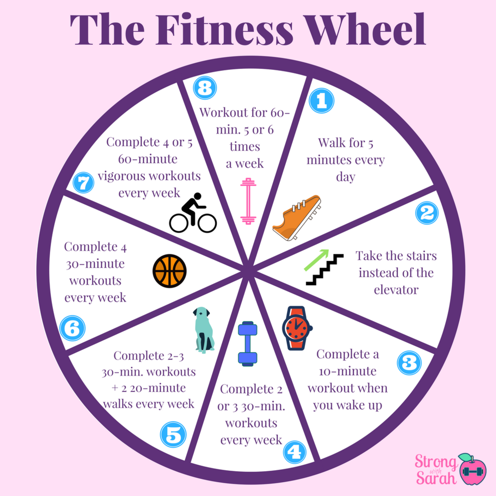 The Fitness Wheel.png