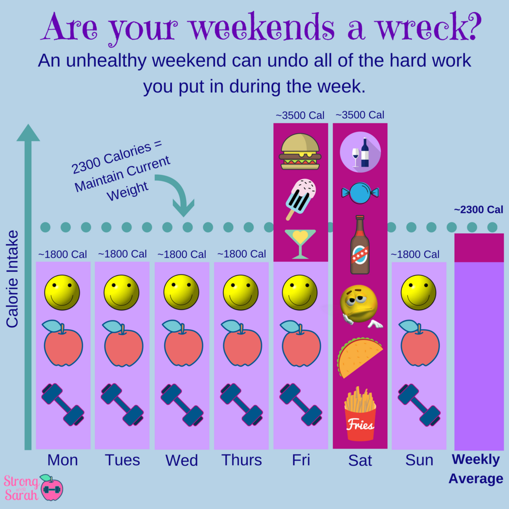 Are your weekends a wreck?.png