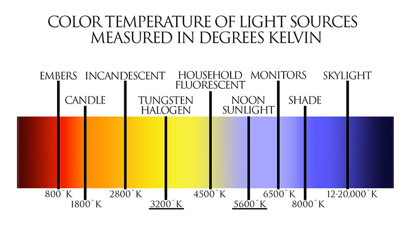 color-temperature.jpg