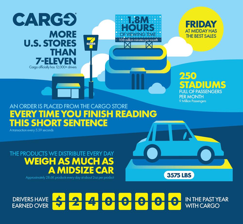 Cargo_Infographic_9.26.18.jpg
