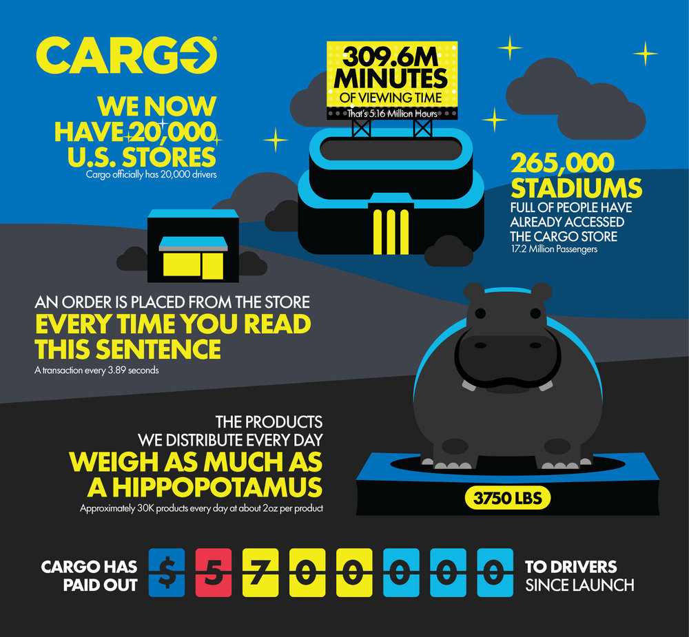 Cargo_Infographic_3.13.19.jpg