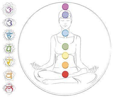 7-chakras-beginners.jpg