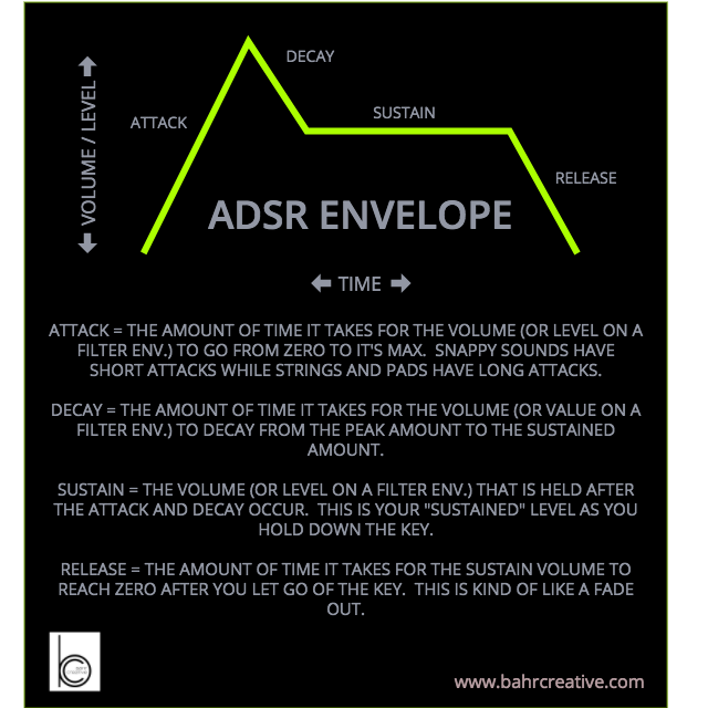 ADSR (3).png