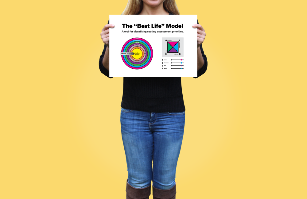 TheBestLifeModel.png