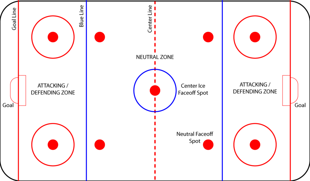 A TYPICAL HOCKEY RINK.  Click to enlarge