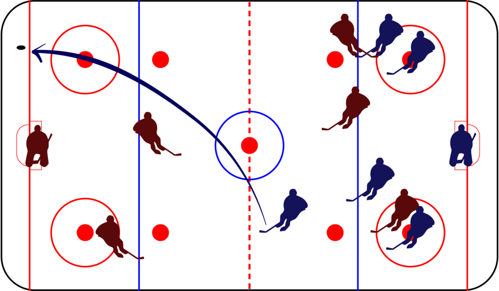 ICING THE PUCK.  THE PLAYER IN BLUE SHOOTS THE PUCK FROM BEHIND THE CENTER LINE PAST THE RED TEAM'S GOAL LINE WITHOUT ANOTHER PLAYER TOUCHING IT.  THIS WOULD NOT BE A PENALTY IF THE BLUE TEAM WERE SHORT PLAYERS ON THE ICE.  Click to enlarge.