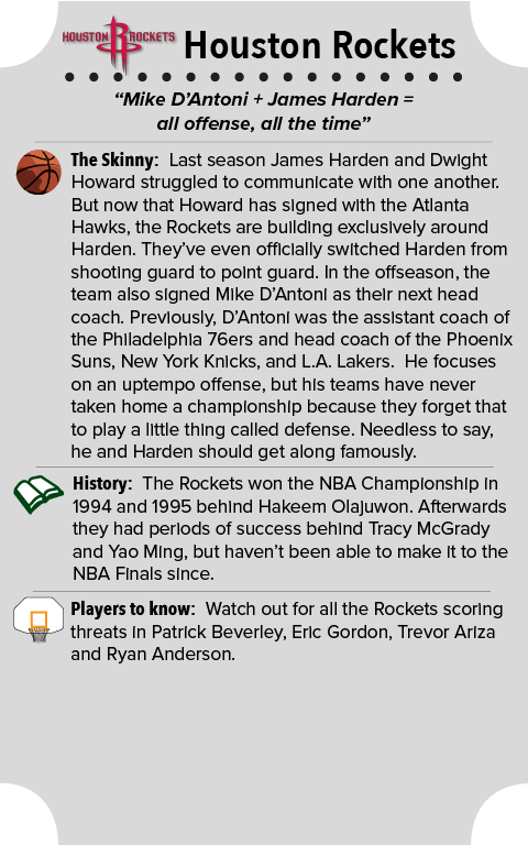 Houston Rockets Team Primer Summary