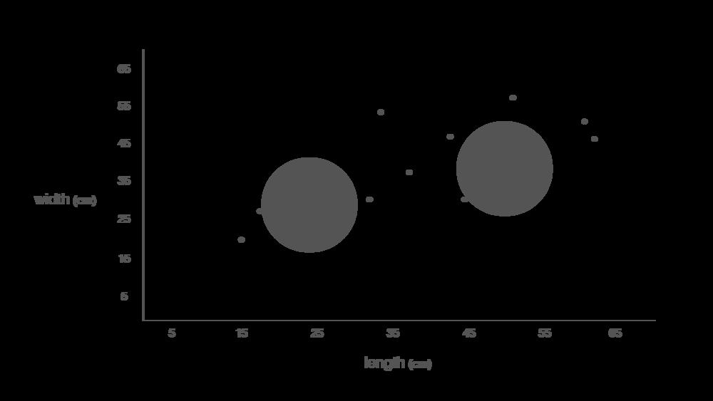 Fritz Hansen_basket size graph-01.png