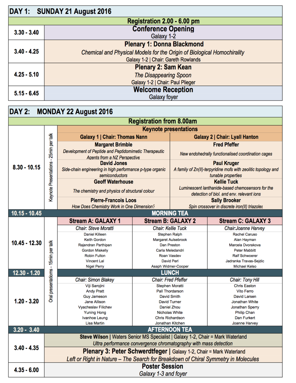 NZIC-16 programme overview1.png