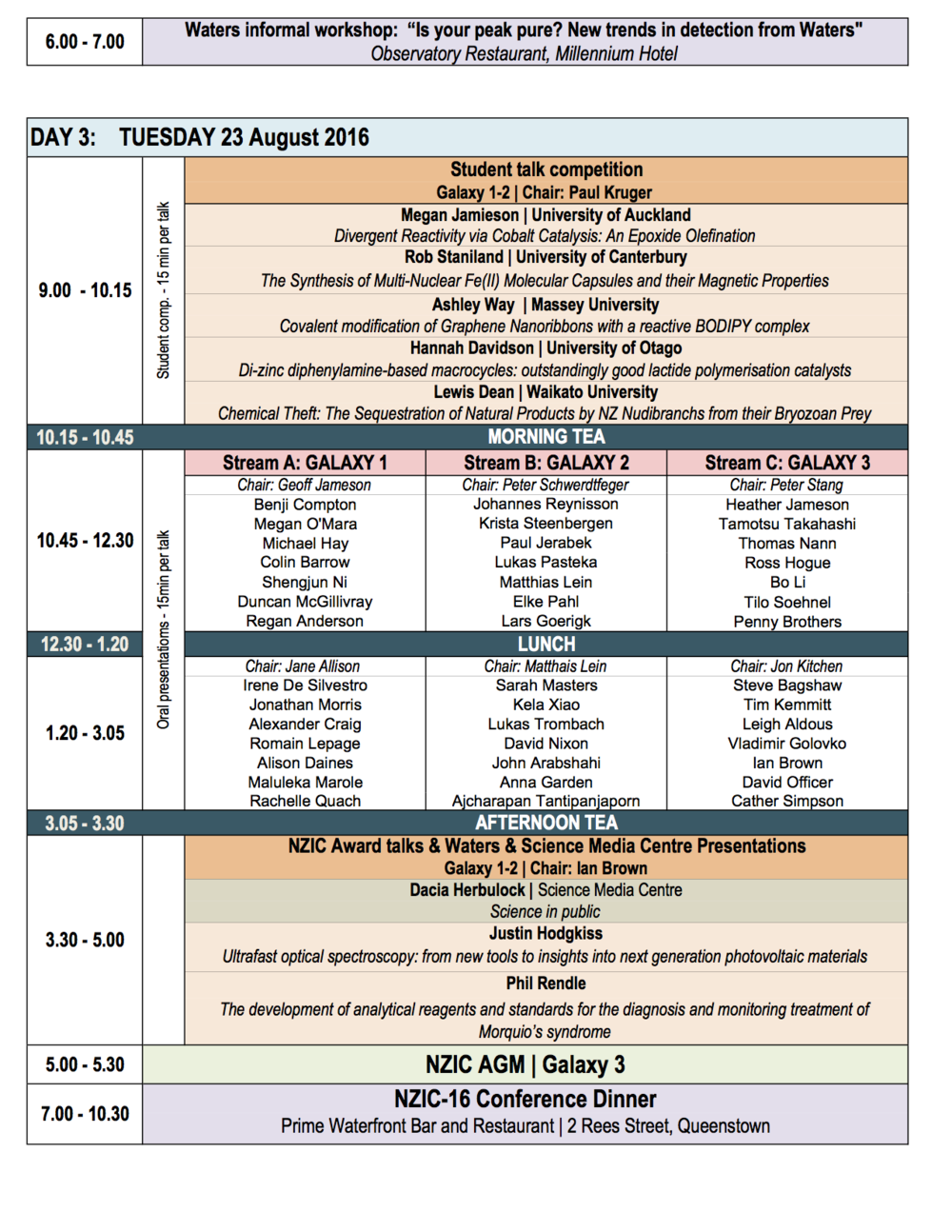 NZIC-16 programme overview2.png