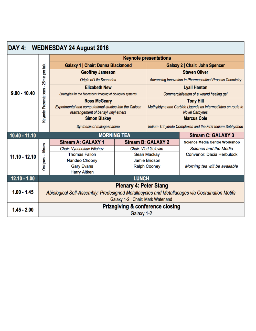 NZIC-16 programme overview3.png