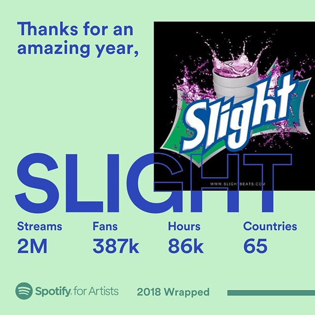 thank you everybody who listens and fw my music y'all are awesome 💜🖤🙏🏽 next year ima be sure to put a lot more out on spotify.
