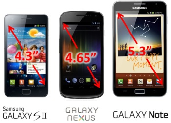 Android comparison