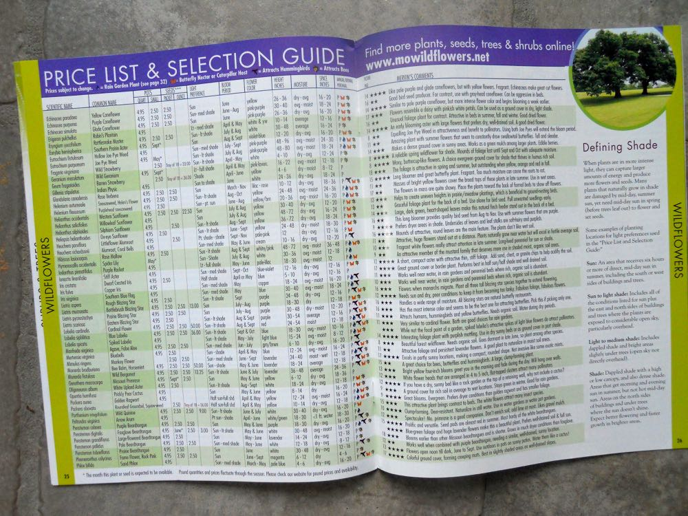 The detailed planting guide is a great reference, too, I check that before I plant any wildflowers.