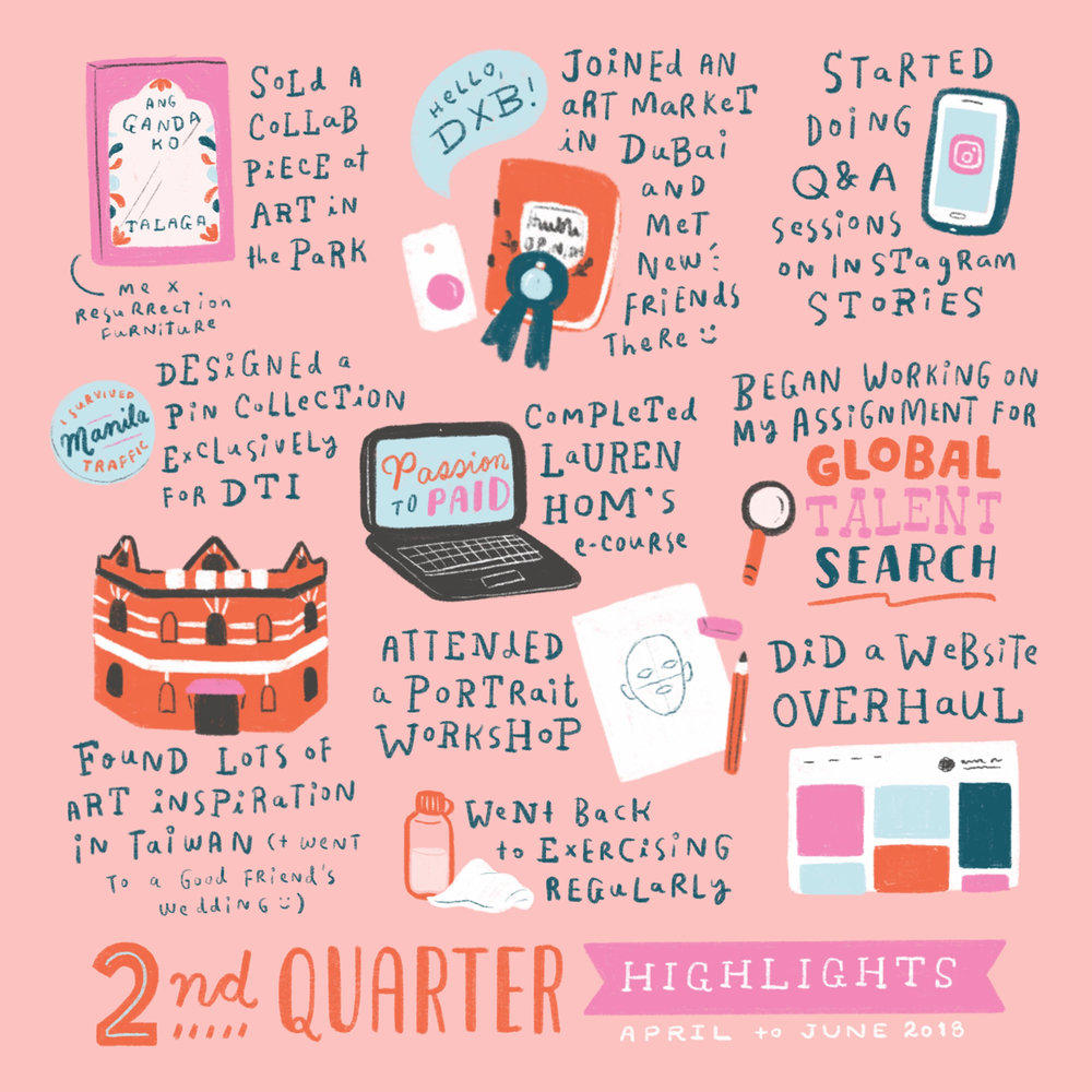 My April to June summed up in one image: did lots of exploring outside my comfort zone