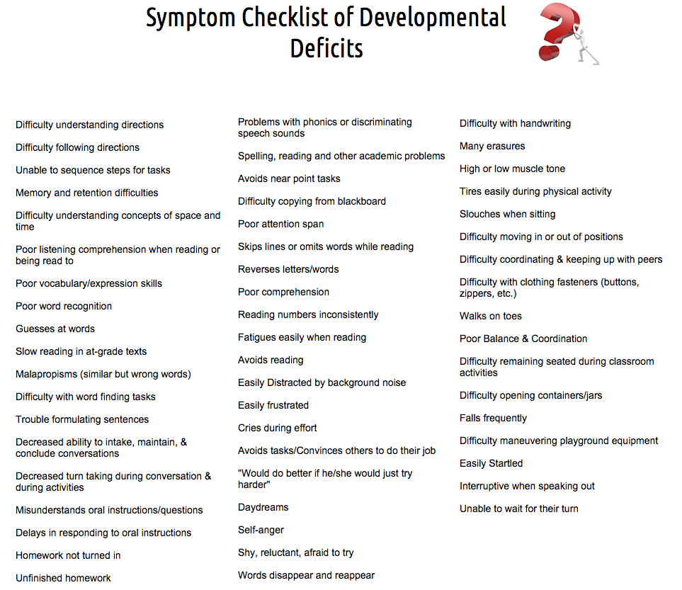 Symptom Checklist developmental deficits.png