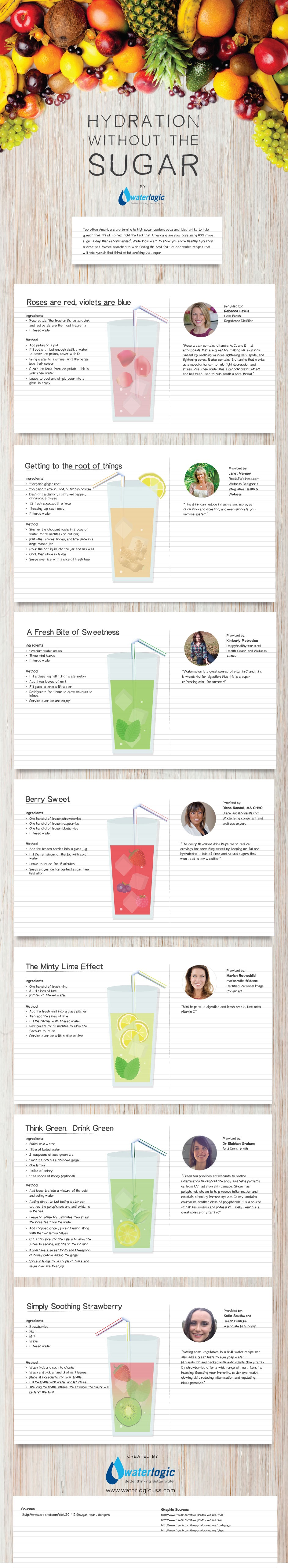Check out these recipes at: http://www.waterlogic.com/en-us/resources-blog/hydration-without-the-sugar/