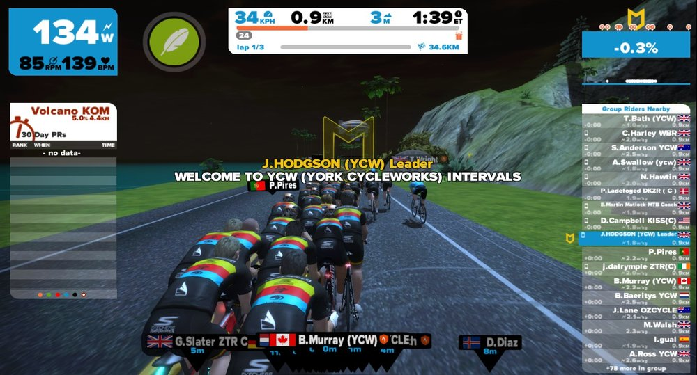 York Cycleworks Zwift
