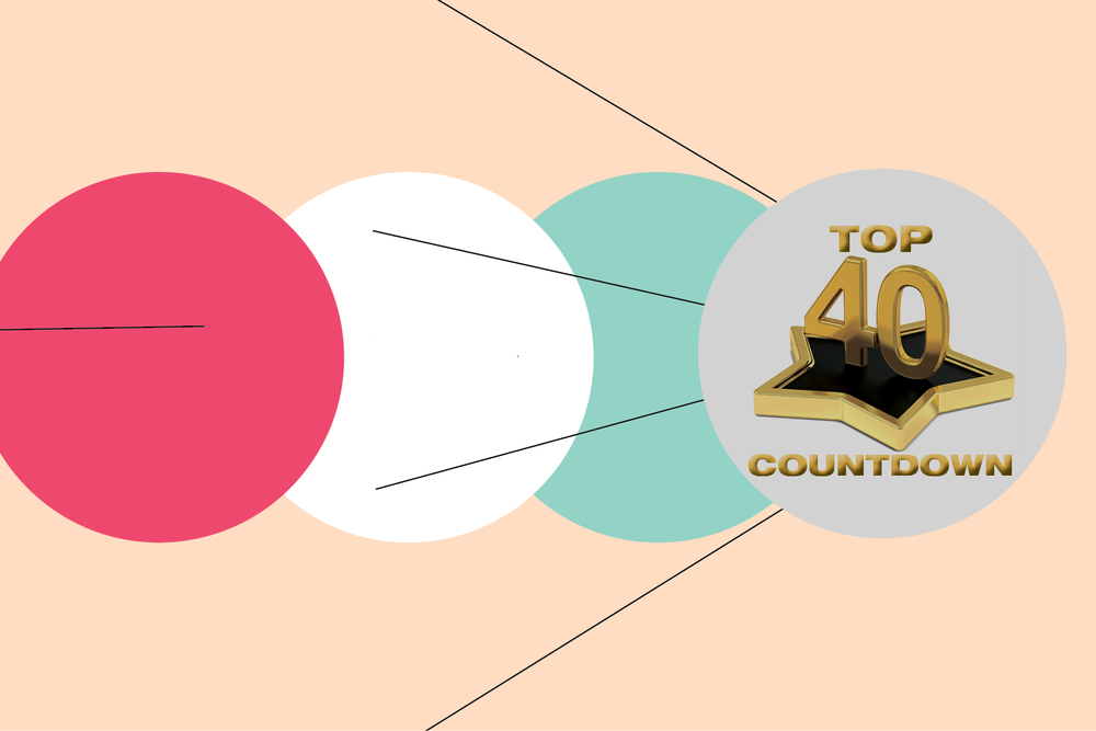 Top 40 Countdown.png