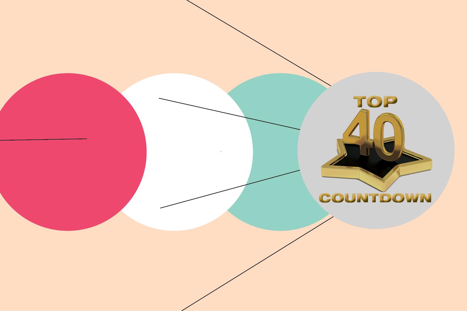 top 40 countdown com