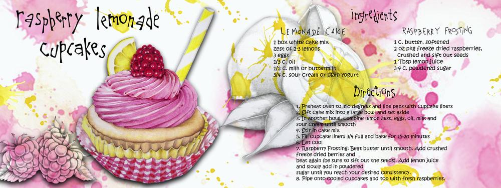 Raspberry-lemonade-cupcake-recipe-Splats-copy.jpg