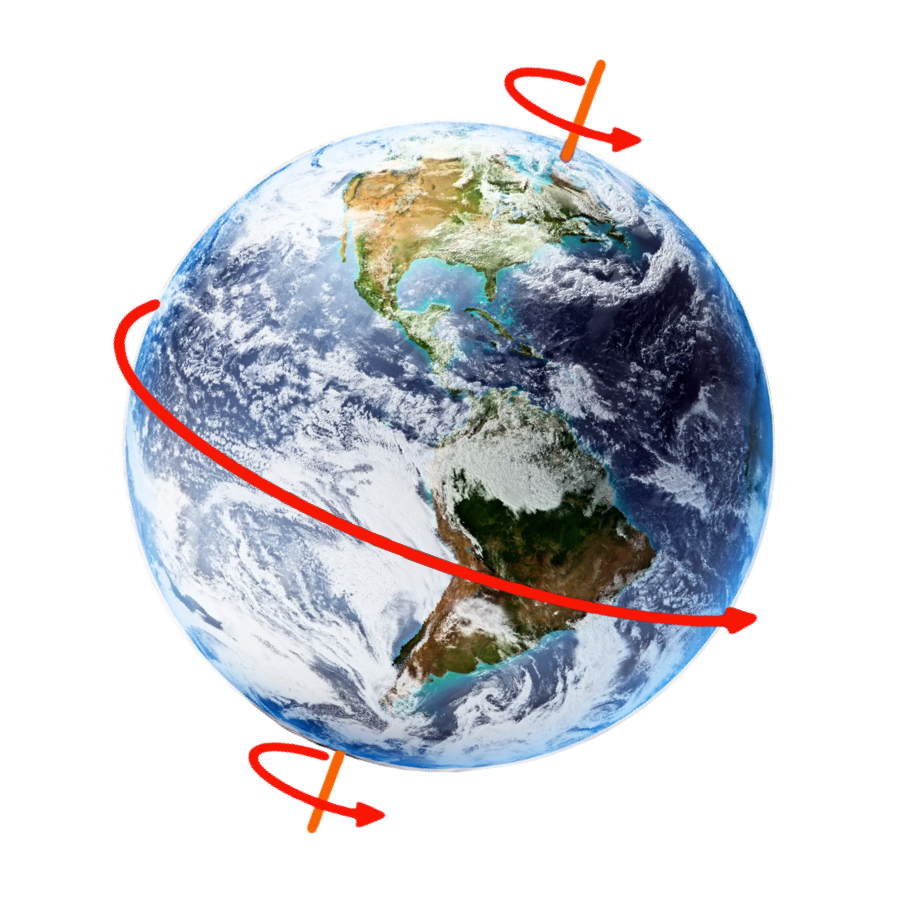Rotation Period - It takes Earth 23.9 hours to complete a rotation, though we measure days as exactly 24 hours.