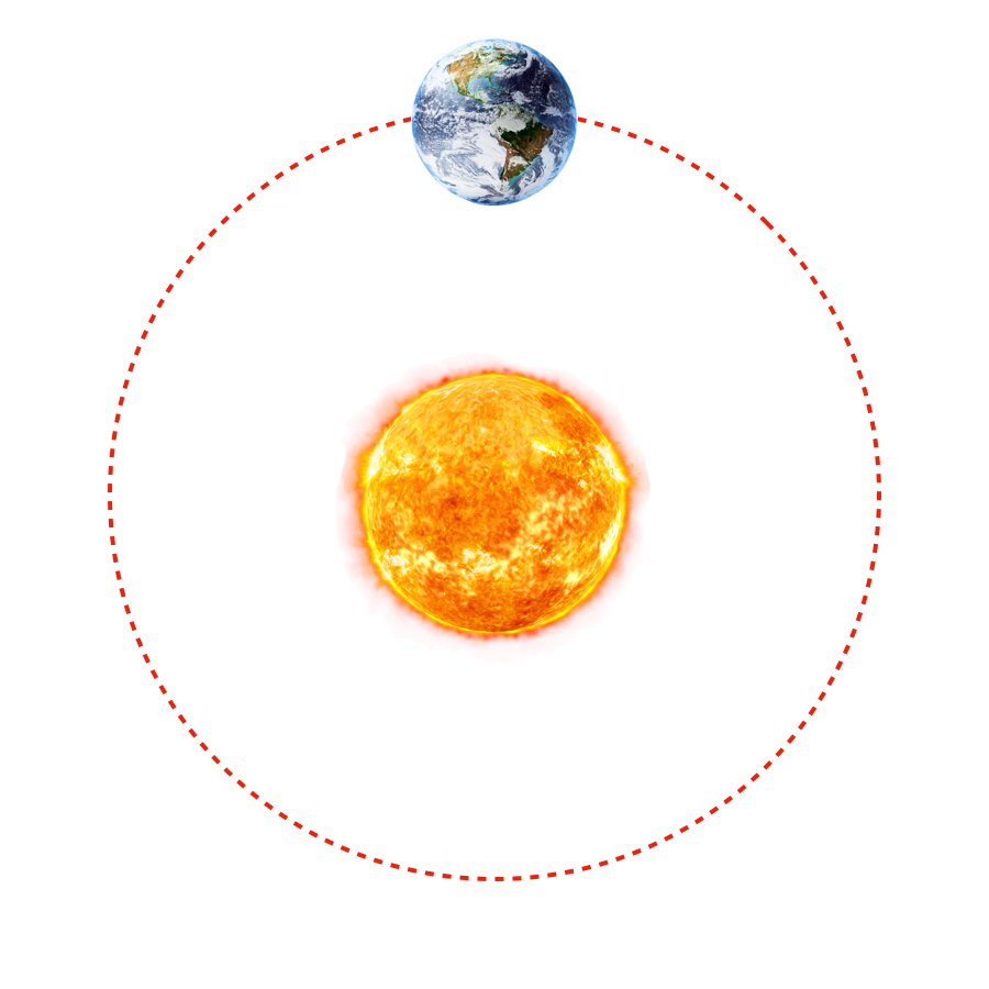 Revolution Period - It takes Earth 1 year to revolve around the Sun.