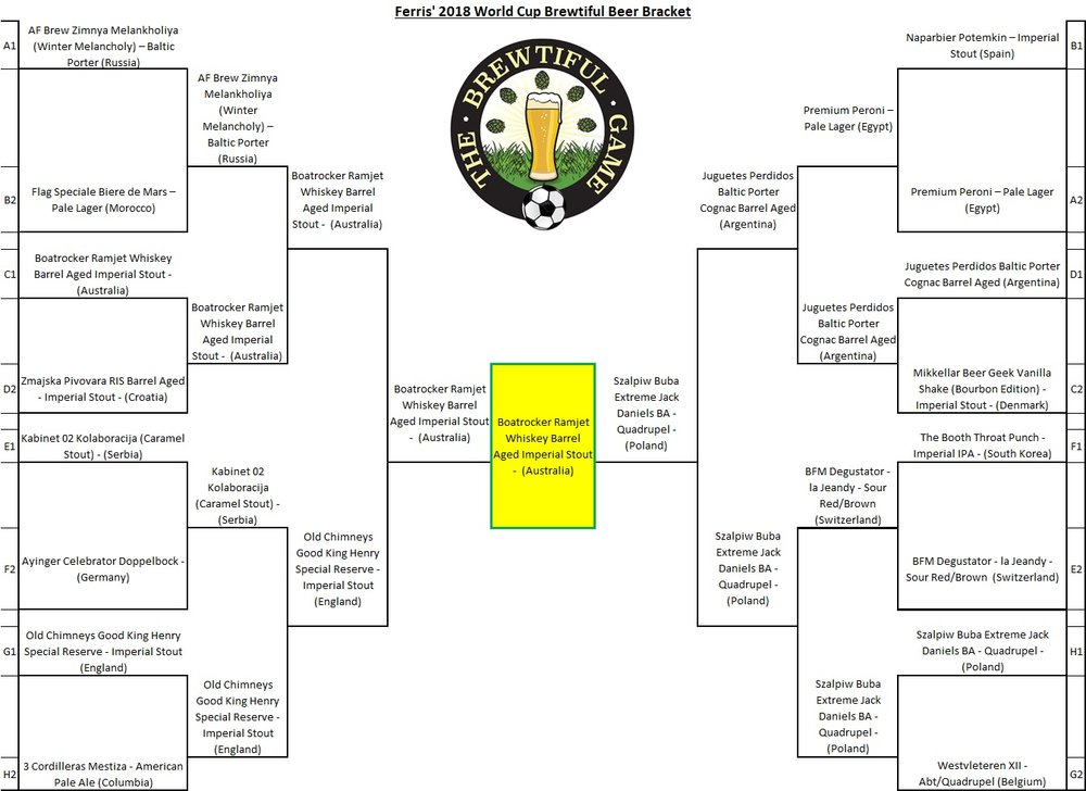 Ferris' 2018 Brewtiful Beer Bracket - Quarter Picks.jpg
