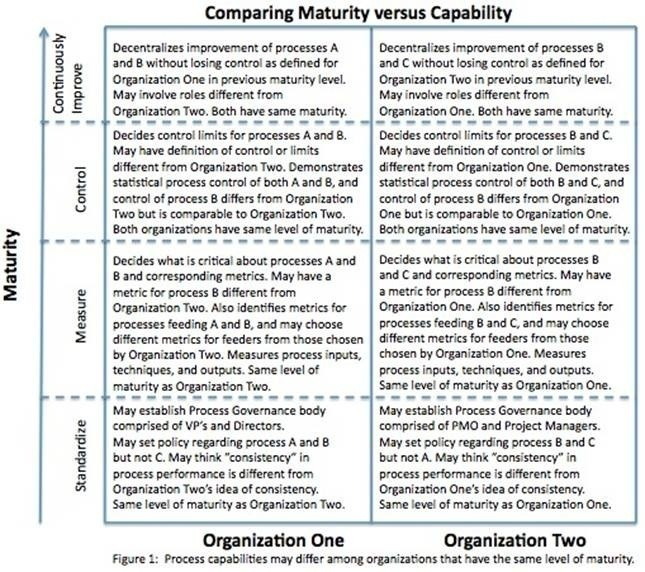 maturity-capability.jpg