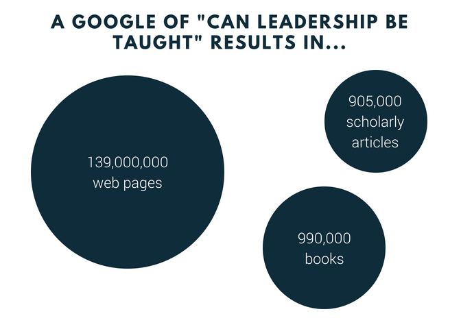 google _can leadership be taught_.png