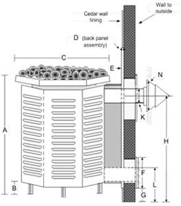 Sauna-Gas.jpg