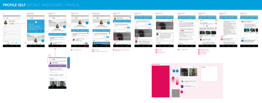 mobile-wireframes-01.png