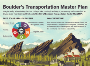 boulder master plan.png