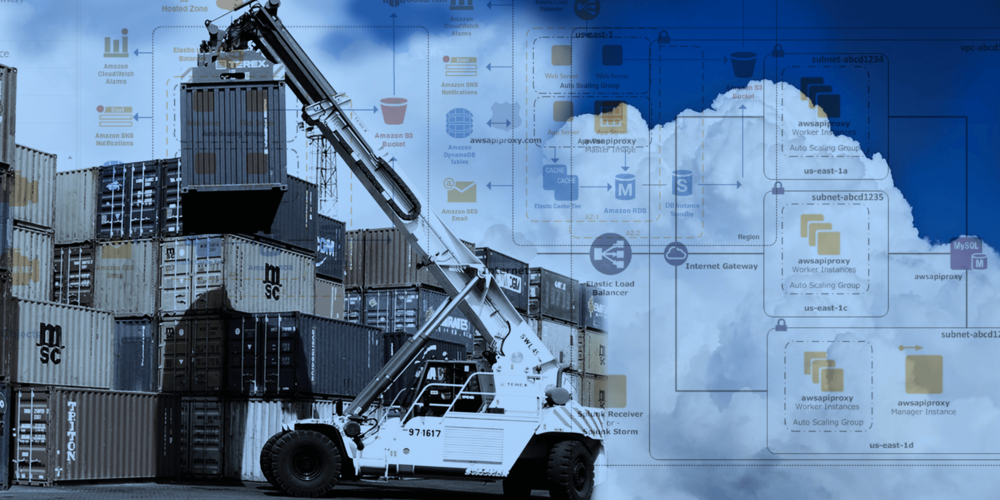 IT Modernization   Frameworks to take your business into the future   Level Up